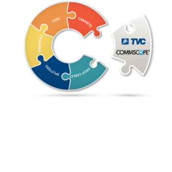 TVC and CommScope can help complete your FTTx puzzle