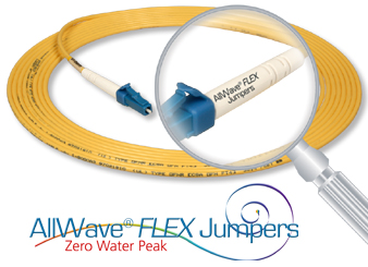 AllWave FLEX ZWP Jumpers